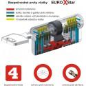 EURO XStar bezpečnostná vložka