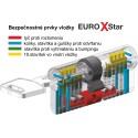 EURO Xstar vložka prestupová