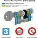 EURO secure PS vložka